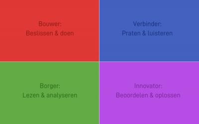 Core Values Index: leerstijl